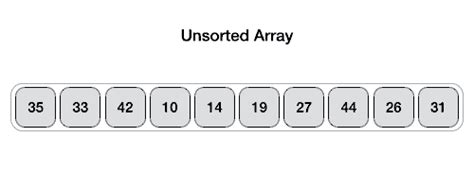 tutorialspoint insertion sort amila iddamalgoda s blog 2016