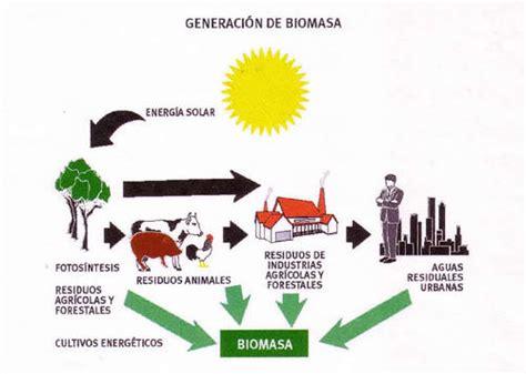 cadenas montañosas de francia wikipedia energias renovables s m e