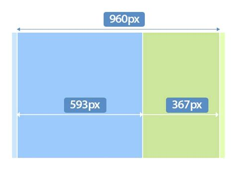 web layout theory rule of thirds wise use in website design
