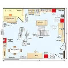 woodshop plans on workshop layout shop layout