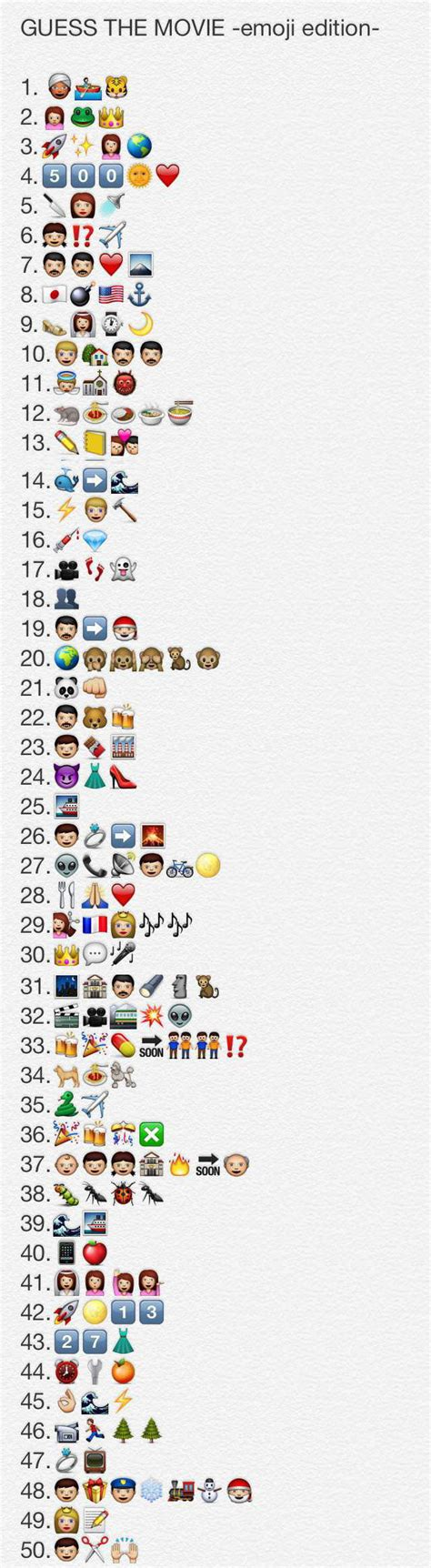 guess the emoji film and girl movie titles in emojis images