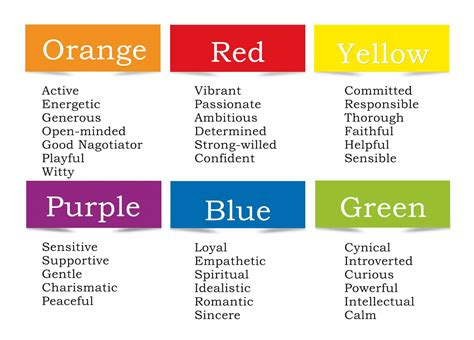 color personalities what is your personality color
