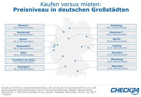 waldhütte mieten deutschland miete gegen kaufpreis das kostet wohneigentum in deutschland