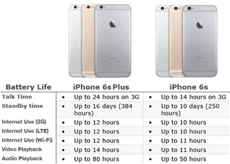 iphone   iphone   pros  cons iphonetricksorg