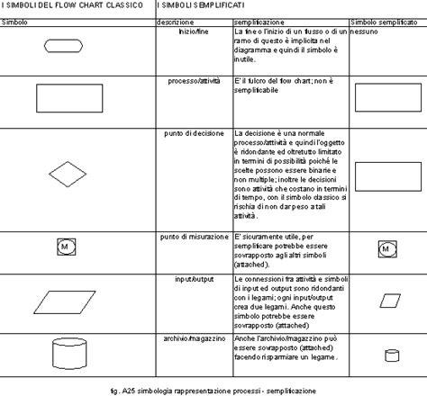 impianti meccanici dispense area didattica