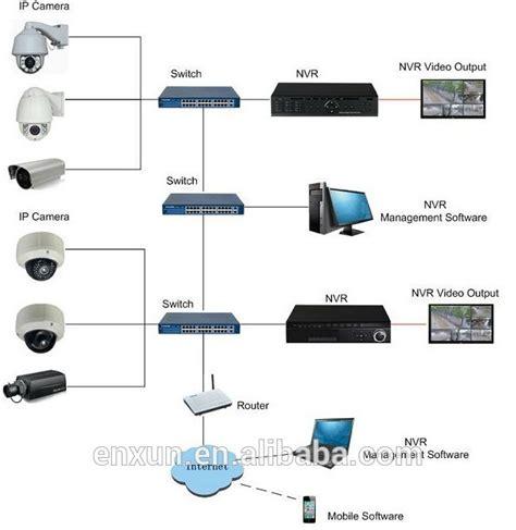 cat5e wiring diagram for ip cameras cat5e get free image