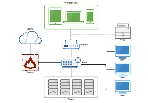 gliffy network diagram uml diagram tool how to make uml diagrams gliffy