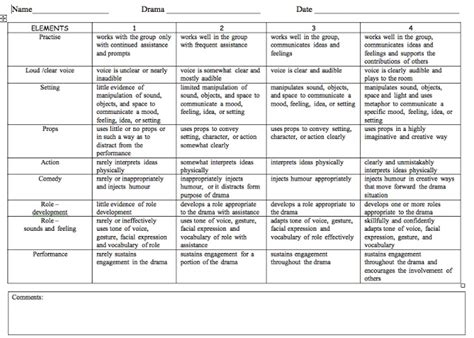 drama rubric drama education activities
