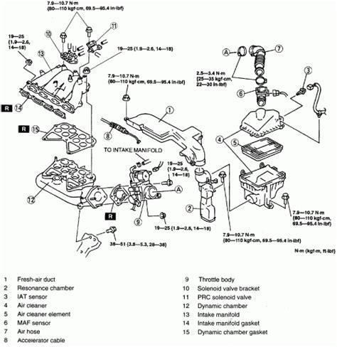 egr valve diagram 2008 sprinter 2500 intake manifold gasket diagram egr pipe