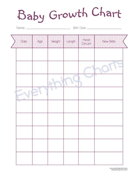 baby chart baby growth chart everything charts and