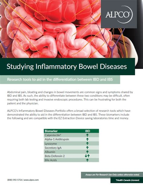 Alpha 1 Antitrypsin Stool by 7 Biomarkers For Differentiating Between Ibd And Ibs Alpco
