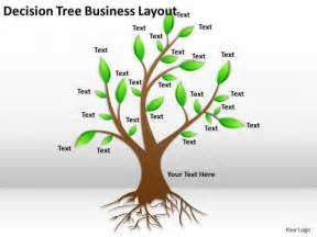 business tree template business tree template 28 images decision tree