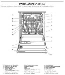 Kitchenaid Dishwasher Parts Store Product Help