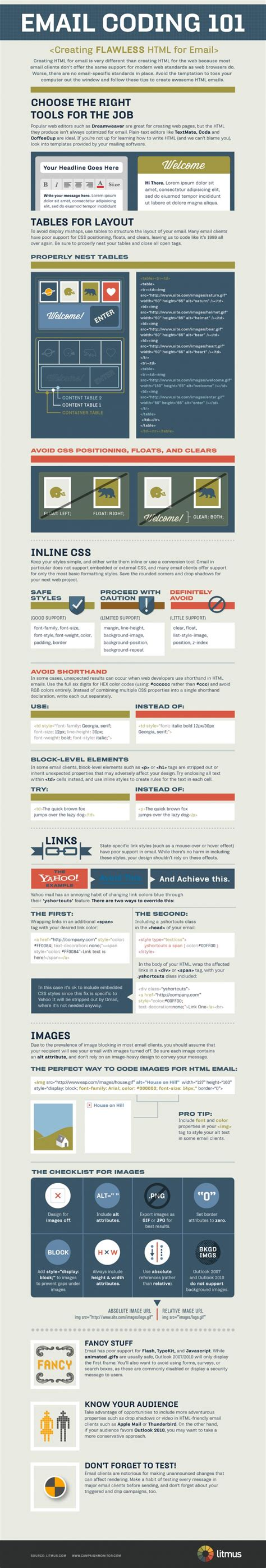 html email layout tips 25 beautiful html email design ideas on pinterest email