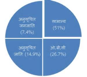 Essay On Aarakshan In Language essay on pashupatinath temple in nepali language course