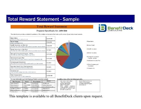 total rewards statement template 5 ways to motivate employees to wellness and total