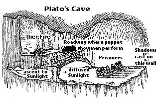 parts of a cave diagram gnosis of the matrix implosion part 1 171 deephighlands