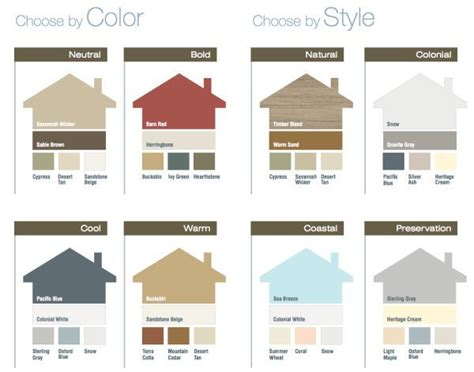 vinyl siding colors on houses pictures vinyl siding color ideas coloration house exterior