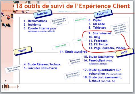 L Experience by Commente 233 Outer Vos Clients Via Le Web Votre Site