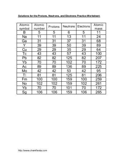 Electrons In Atoms Worksheet by Solutions For The