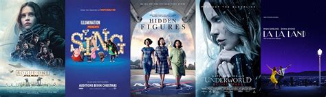 box office 2017 predictions weekend