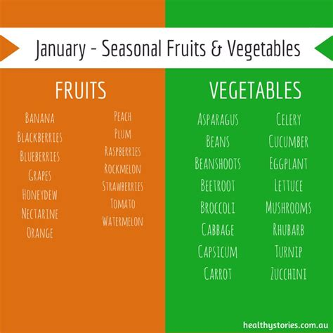 vegetables in season in january saturday chat january fruits and vegetables in season