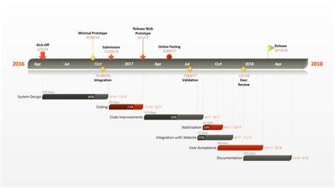 diagramme de gantt pert ppt office timeline modele graphiques gantt mod 232 le gantt