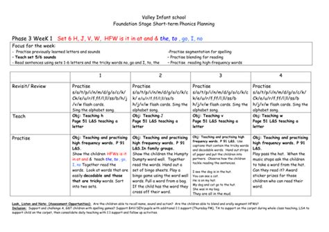 early years lesson plan template phonics planning for phase 2 3 and 4 reception by