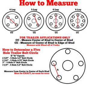 Truck Bolt Pattern List 2013 Bolt Pattern Guide Autos Post