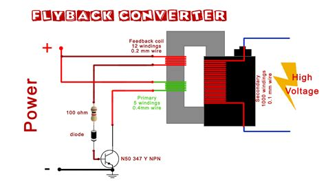flyback diode theory arc lighter tutorial plasma flyback transformer