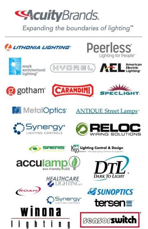 Lighting Brands by Abs Brands Jpg 500 215 772 Bls Moodboard Abs