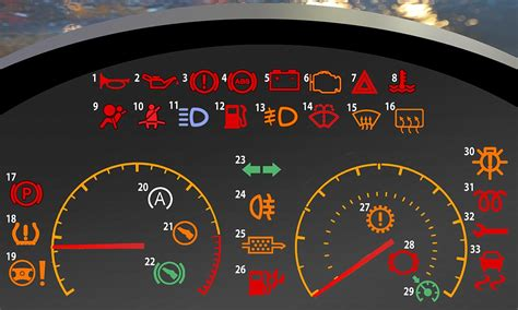 Lightning Bolt Symbol On Car Dash Image Gallery Mack Truck Dashboard Symbols