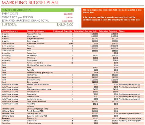 Marketing Budget Plan Template With Chart Marketing Launch Template