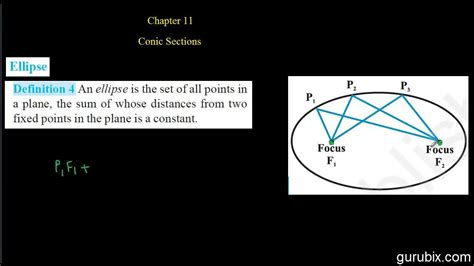 definition of conic section hindi definition of ellipse what is ellipse conic