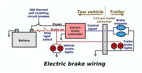 wiring diagram for trailer with electric brakes wiring