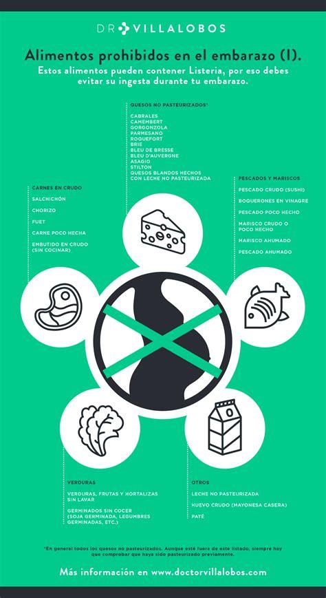 alimentos no recomendados en el embarazo listeria alimentos prohibidos durante el embarazo
