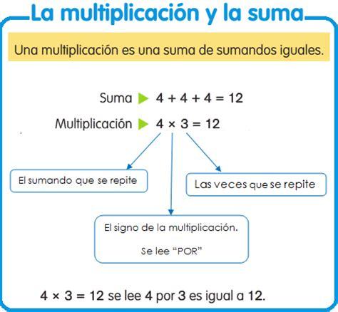como se lee una 8437624290 tema 6 multiplicar