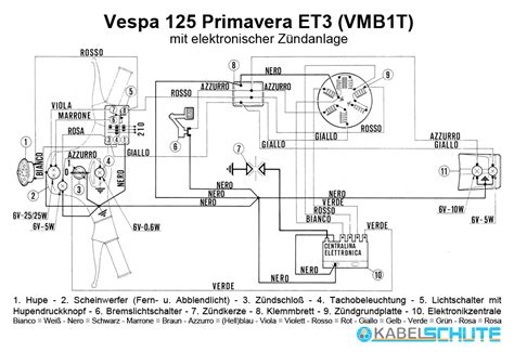 wiring diagrams wiring diagrams at vespa v9a wiring