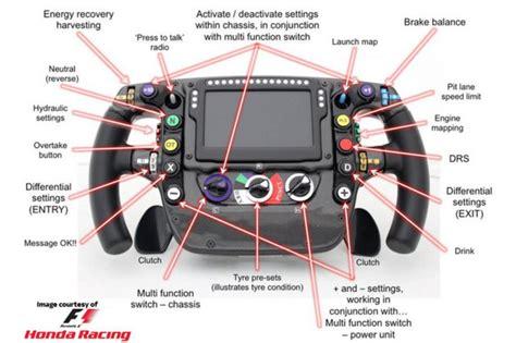 volante formula 1 formula 1 steering wheel explained formula 1