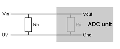 typical shunt resistor values how do i measure with pico products