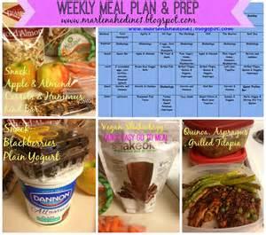 Marlena hedine my clean eating meal plan amp meal prep