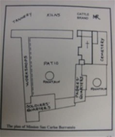 Spanish Mission Floor Plan by California Missions San Carlos Borromeo De Carmelo