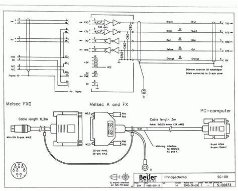wiring plc ladder diagram wiring get free image about