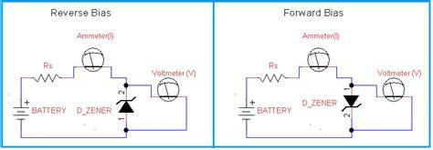 zener diode bias voltage zener diode tutorial