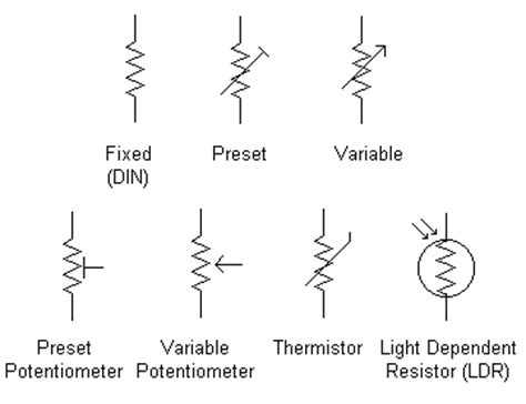types of resistors and their symbols pdf matrix electronic circuits and components resistors resistor symbols