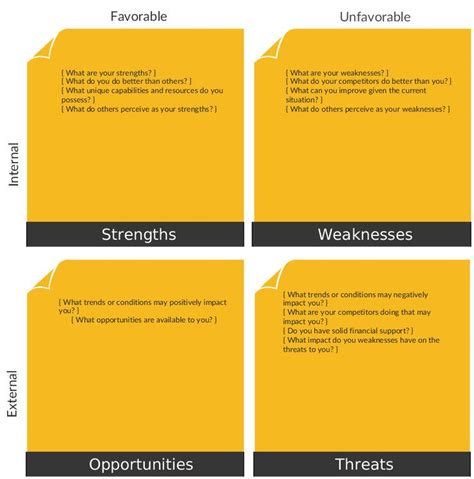 26 Best Swot Analysis Images On Pinterest Swot Analysis Best Swot Analysis Template