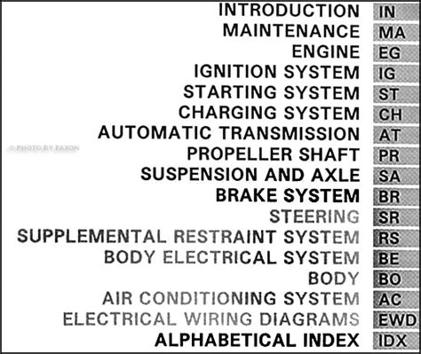 service manual pdf 1998 lexus ls service manual 1998 wiring diagram 1993 lexus ls400 wiring diagram with description