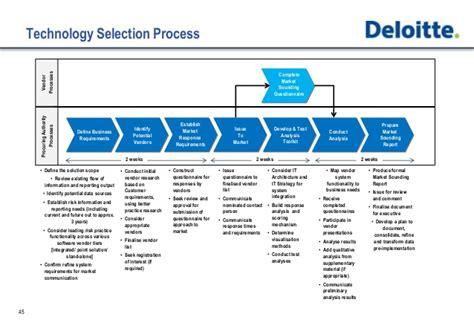 information technology strategy template sle technology