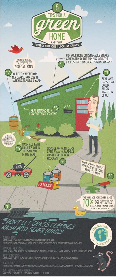 going green in your home ways to go green at home infographic zen of zada