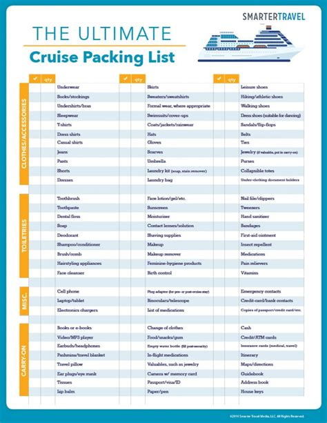 124 best cruise packing tips tricks images on pinterest cruise